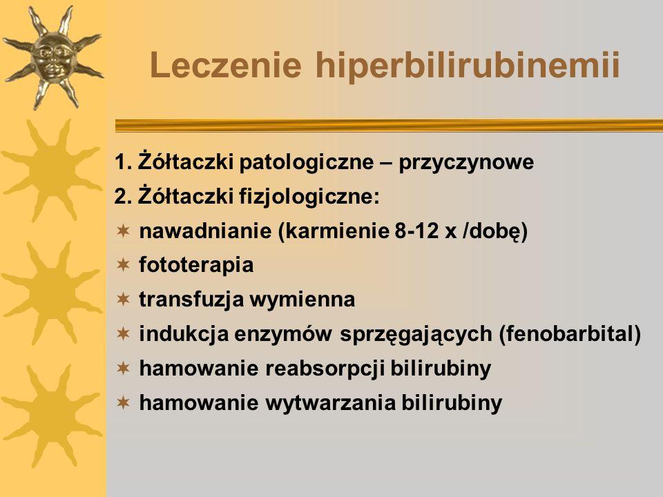 Leczenie hiperbilirubinemii