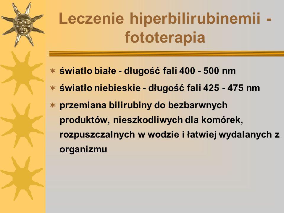 Leczenie hiperbilirubinemii - fototerapia