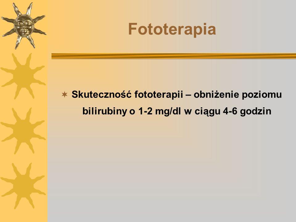 Fototerapia Skuteczność fototerapii – obniżenie poziomu bilirubiny o 1-2 mg/dl w ciągu 4-6 godzin