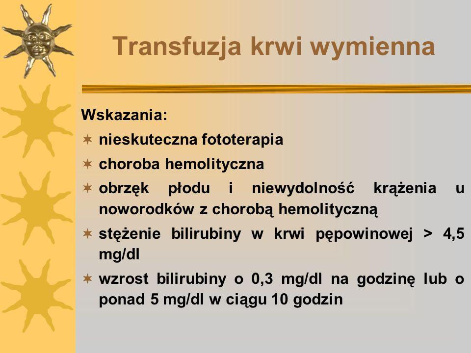 Transfuzja krwi wymienna