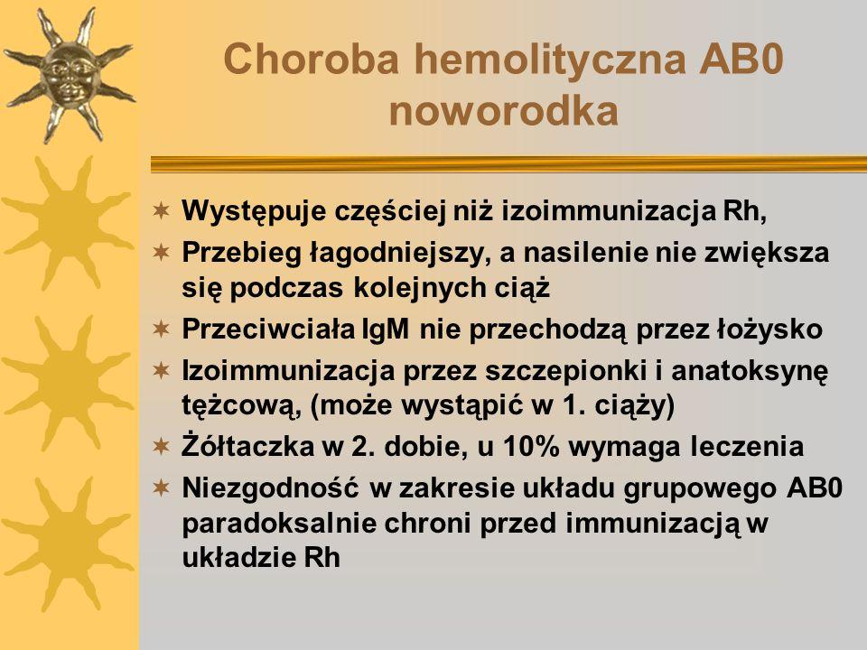 Choroba hemolityczna AB0 noworodka