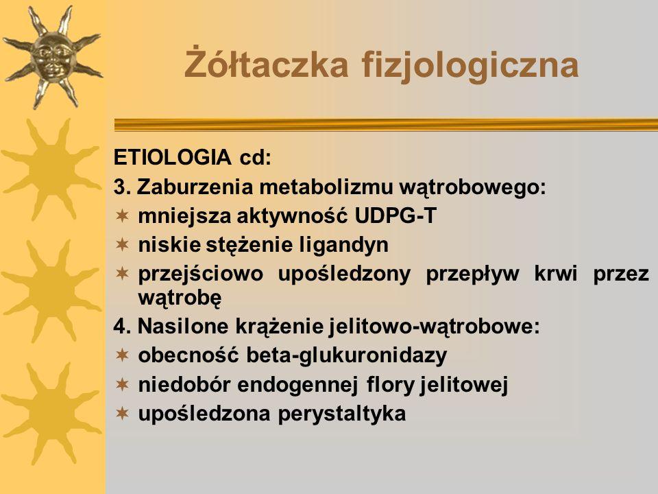 Żółtaczka fizjologiczna