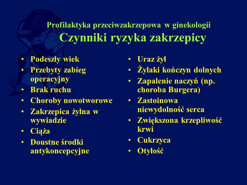 Profilaktyka przeciwzakrzepowa w ginekologii Czynniki ryzyka zakrzepicy