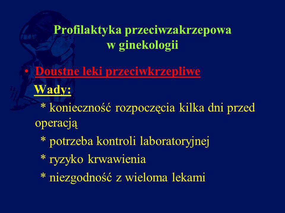 Profilaktyka przeciwzakrzepowa w ginekologii