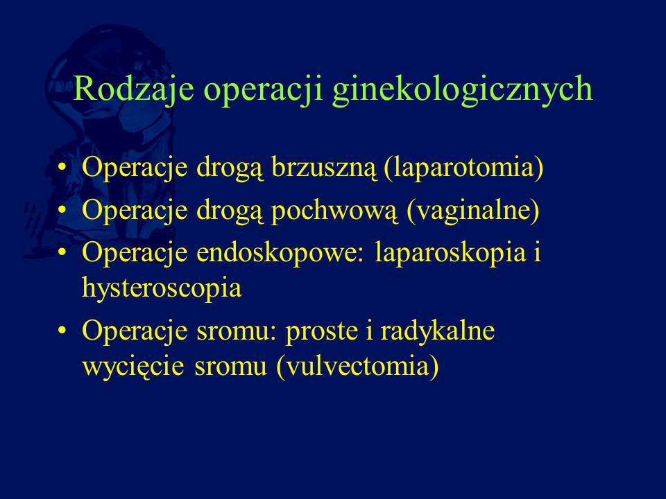 Rodzaje operacji ginekologicznych