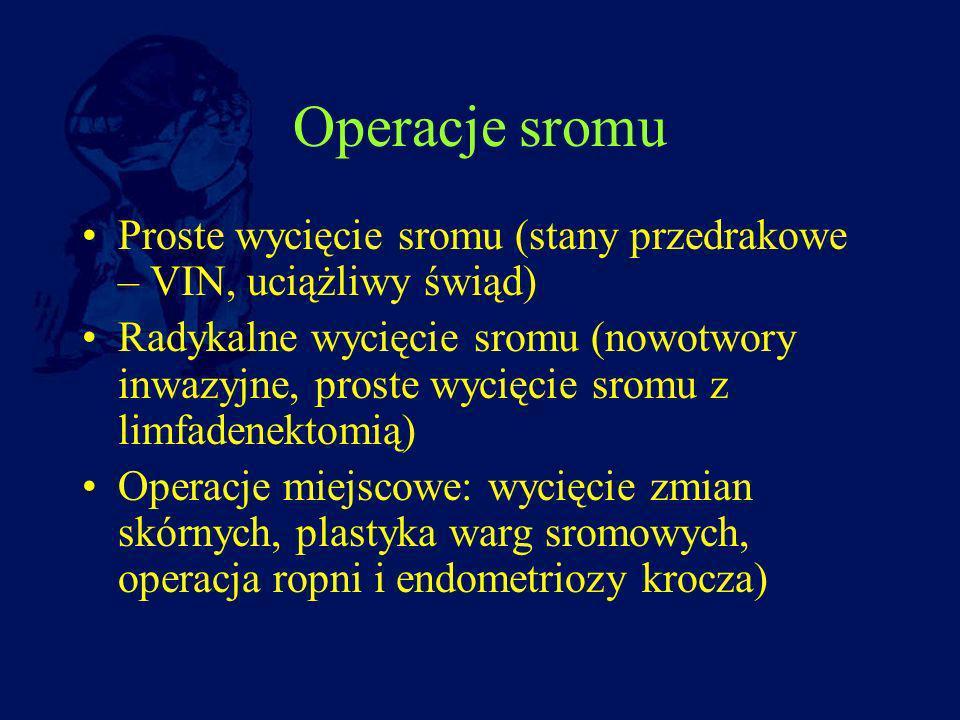Operacje sromu Proste wycięcie sromu (stany przedrakowe – VIN, uciążliwy świąd)