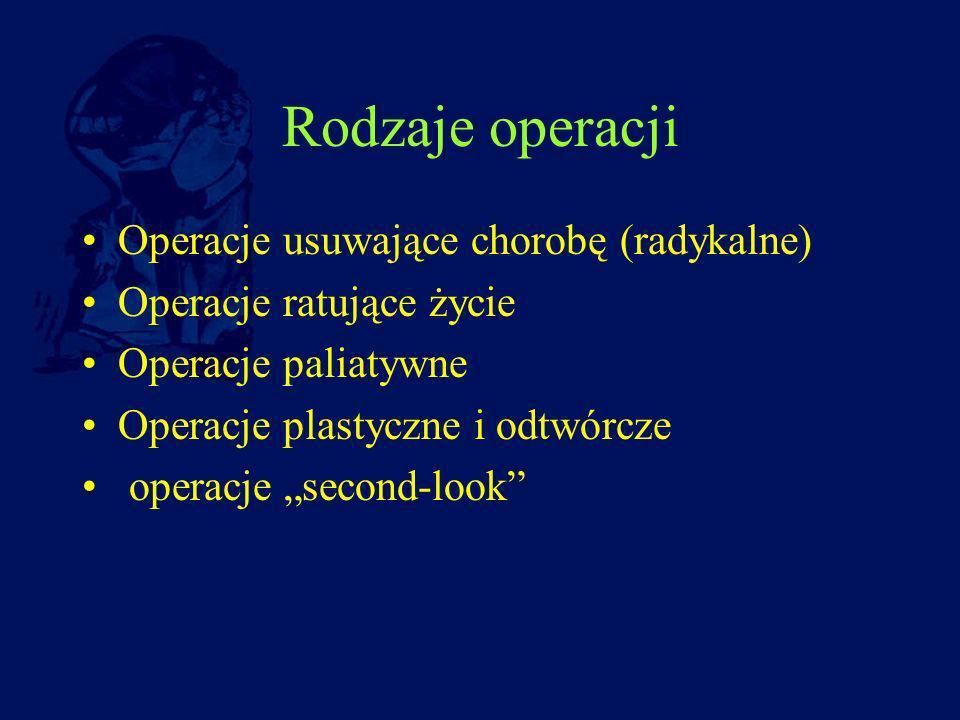 Rodzaje operacji Operacje usuwające chorobę (radykalne)