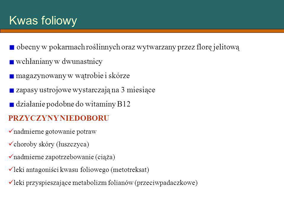 Kwas foliowy obecny w pokarmach roślinnych oraz wytwarzany przez florę jelitową. wchłaniany w dwunastnicy.