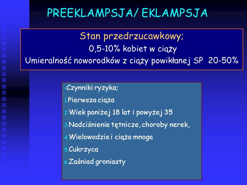 PREEKLAMPSJA/ EKLAMPSJA