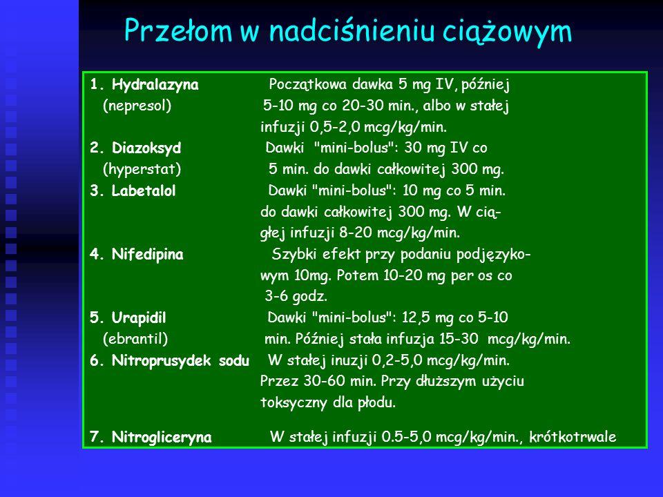 Przełom w nadciśnieniu ciążowym