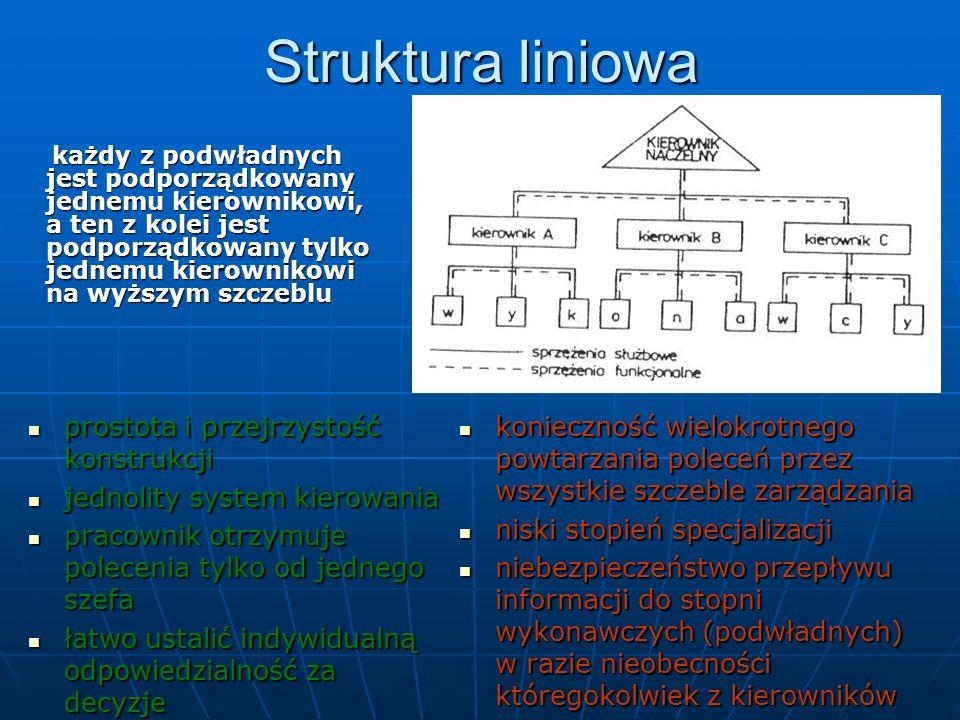 Struktura liniowa prostota i przejrzystość konstrukcji