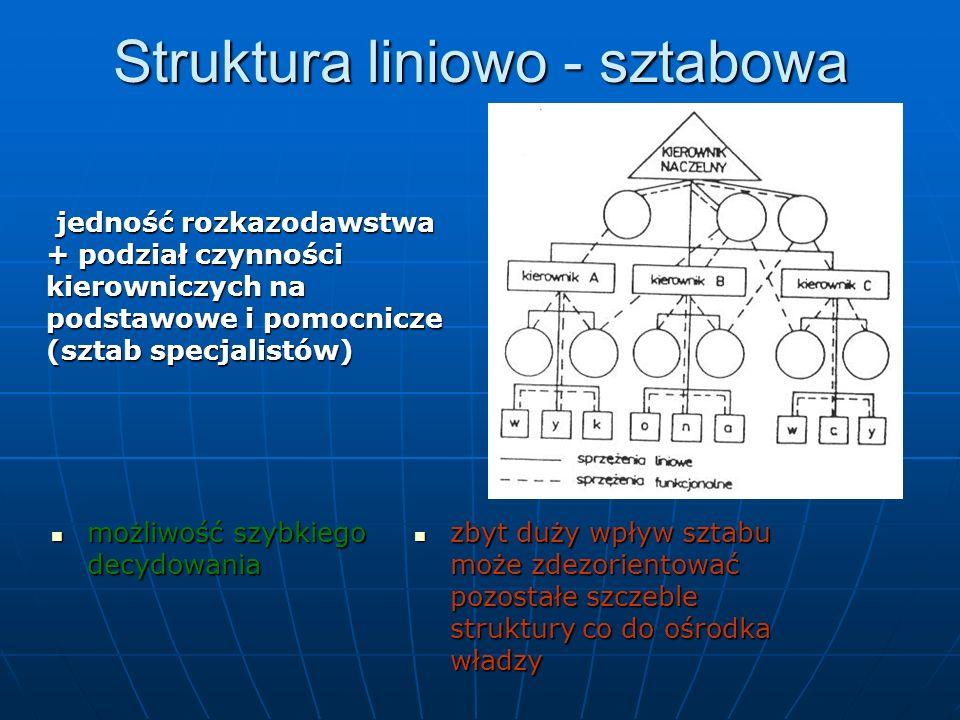 Struktura liniowo - sztabowa