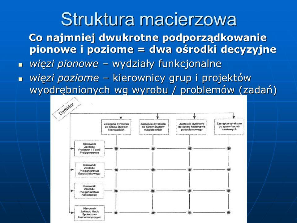 Struktura macierzowa Co najmniej dwukrotne podporządkowanie pionowe i poziome = dwa ośrodki decyzyjne.