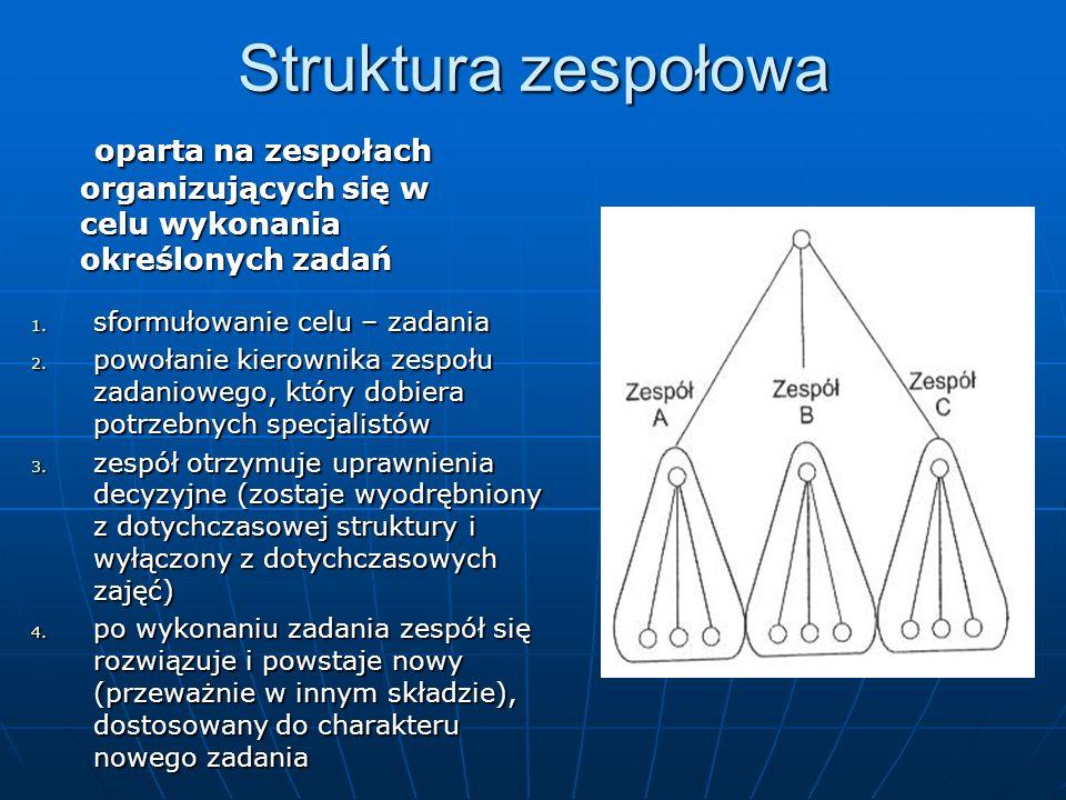 Struktura zespołowaoparta na zespołach organizujących się w celu wykonania określonych zadań. sformułowanie celu – zadania.