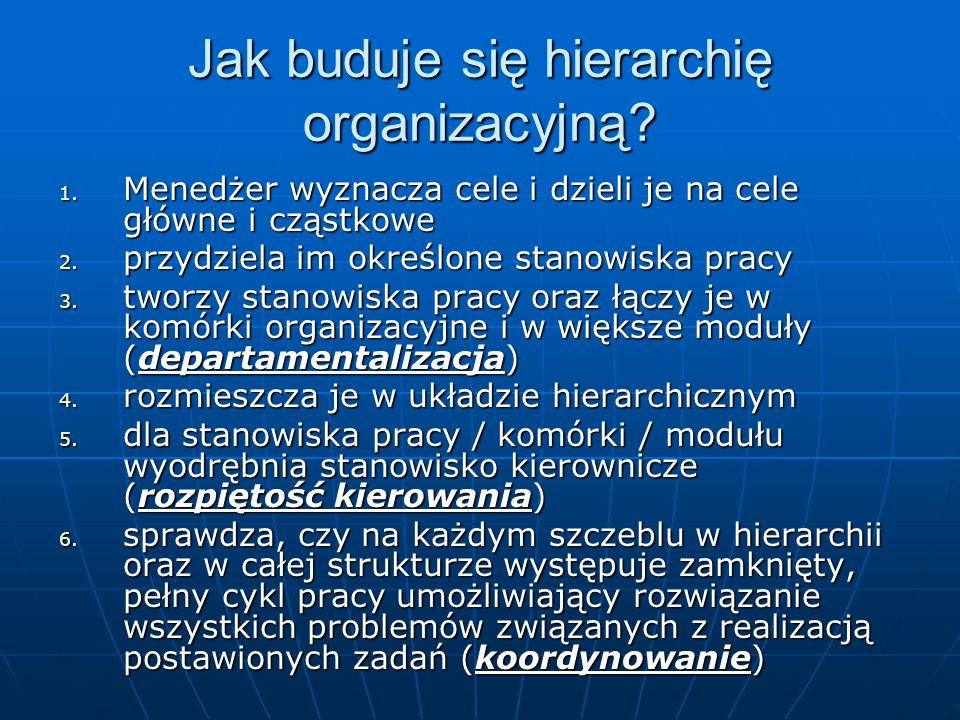 Jak buduje się hierarchię organizacyjną