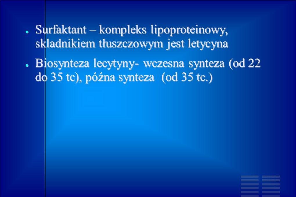 Surfaktant – kompleks lipoproteinowy, skladnikiem tłuszczowym jest letycyna