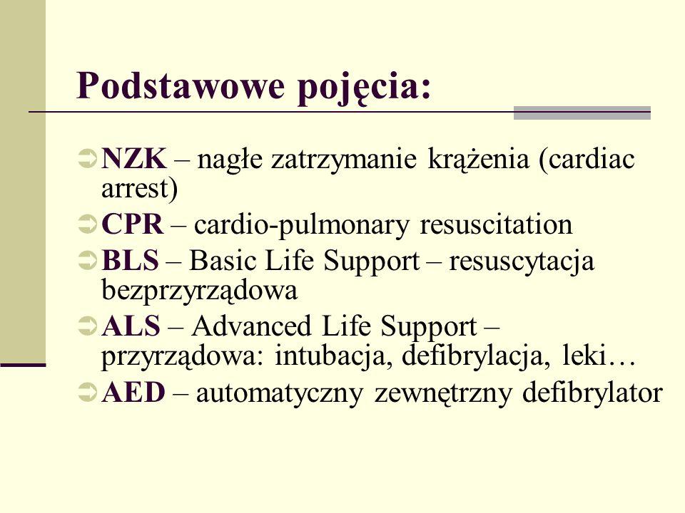 Podstawowe pojęcia: NZK – nagłe zatrzymanie krążenia (cardiac arrest)