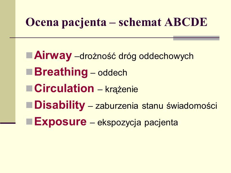 Ocena pacjenta – schemat ABCDE