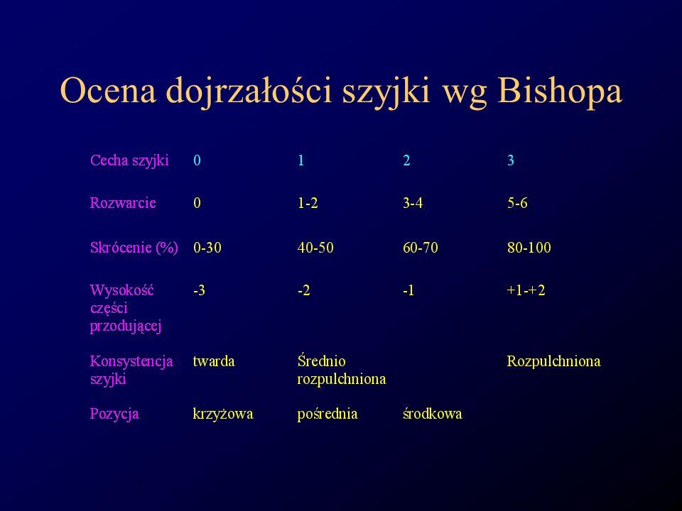 Ocena dojrzałości szyjki wg Bishopa