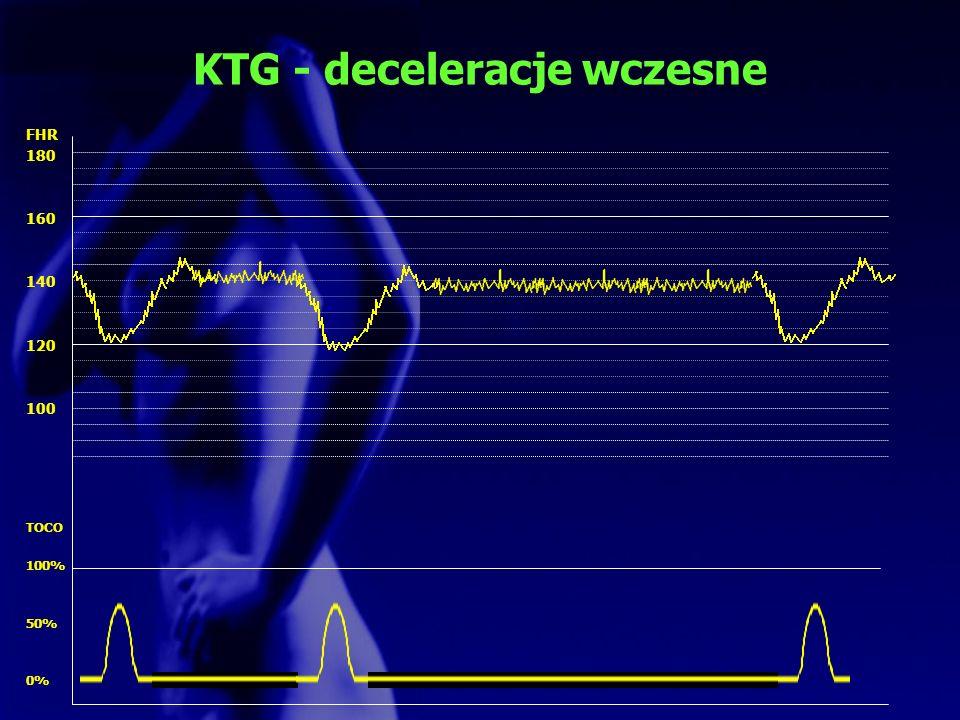 KTG - deceleracje wczesne