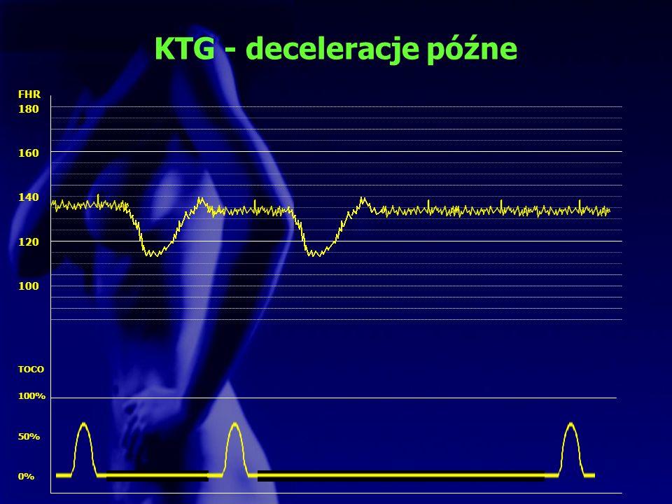 KTG - deceleracje późne