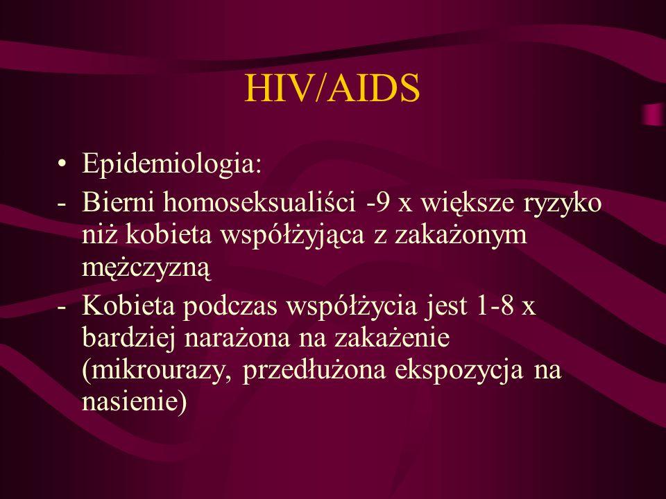 HIV/AIDS Epidemiologia: