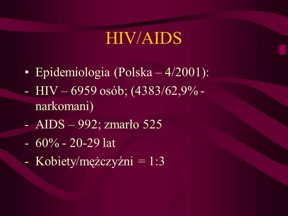 HIV/AIDS Epidemiologia (Polska – 4/2001):