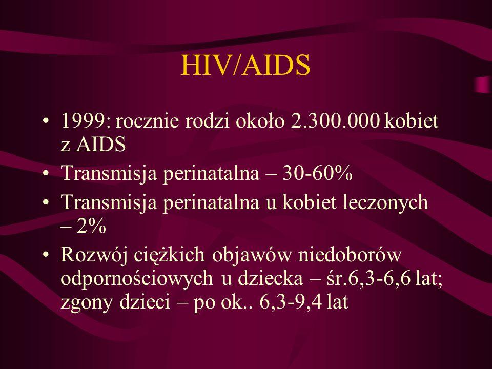 HIV/AIDS 1999: rocznie rodzi około 2.300.000 kobiet z AIDS