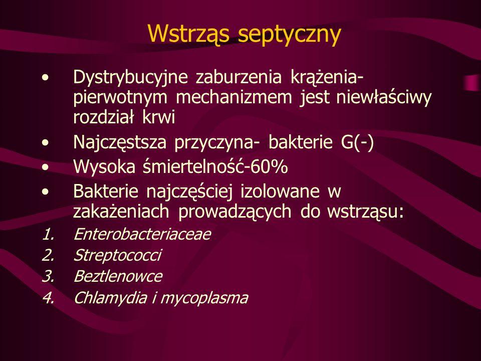 Wstrząs septyczny Dystrybucyjne zaburzenia krążenia-pierwotnym mechanizmem jest niewłaściwy rozdział krwi.
