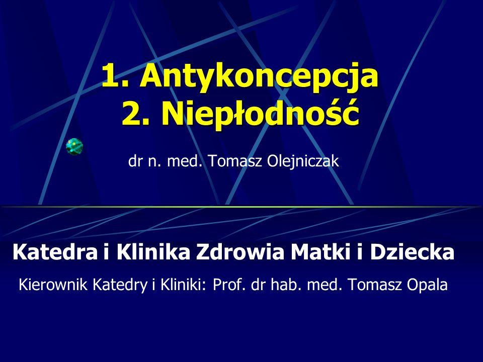 1. Antykoncepcja 2. Niepłodność