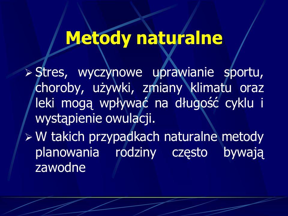 Metody naturalne Stres, wyczynowe uprawianie sportu, choroby, używki, zmiany klimatu oraz leki mogą wpływać na długość cyklu i wystąpienie owulacji.