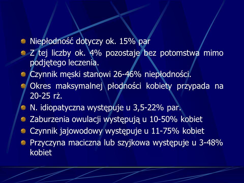 Niepłodność dotyczy ok. 15% par