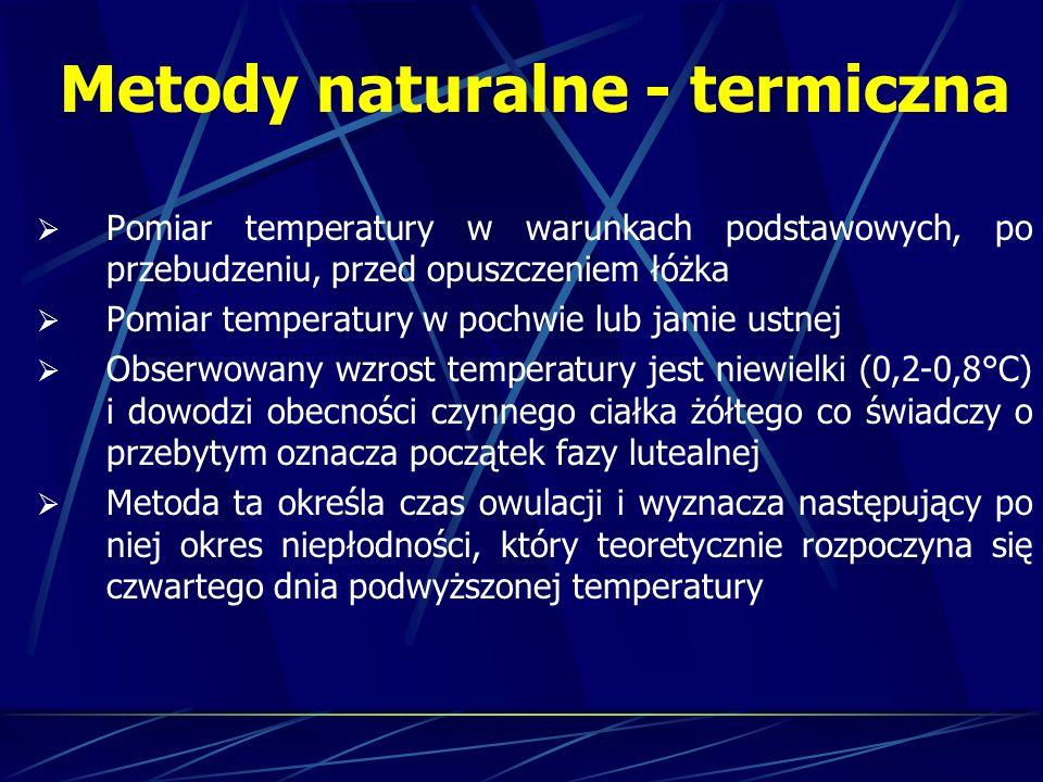 Metody naturalne - termiczna