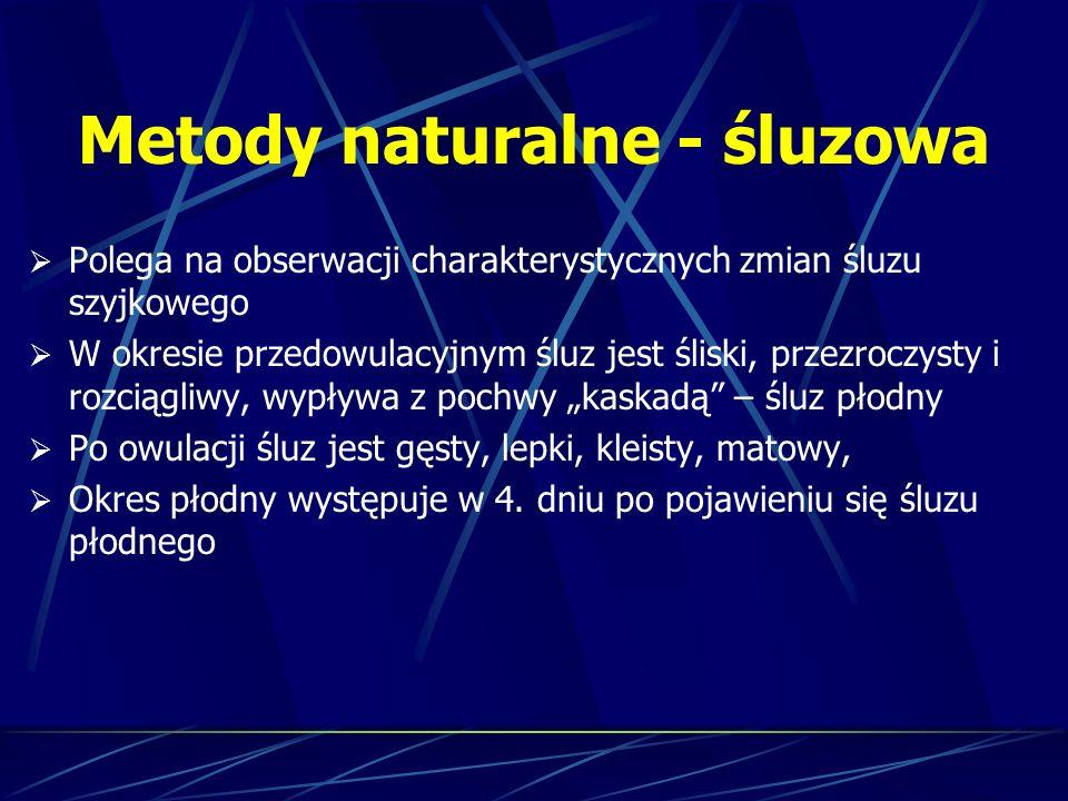 Metody naturalne - śluzowa