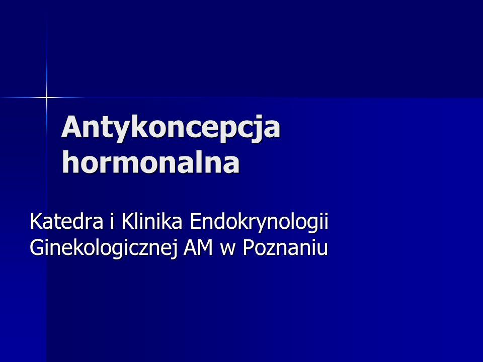 Antykoncepcja hormonalna