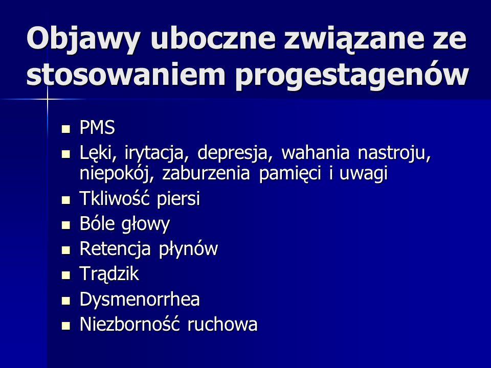 Objawy uboczne związane ze stosowaniem progestagenów