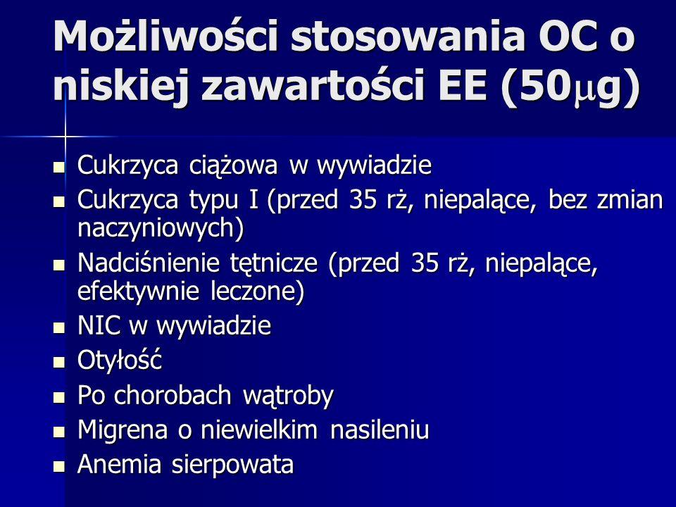 Możliwości stosowania OC o niskiej zawartości EE (50g)