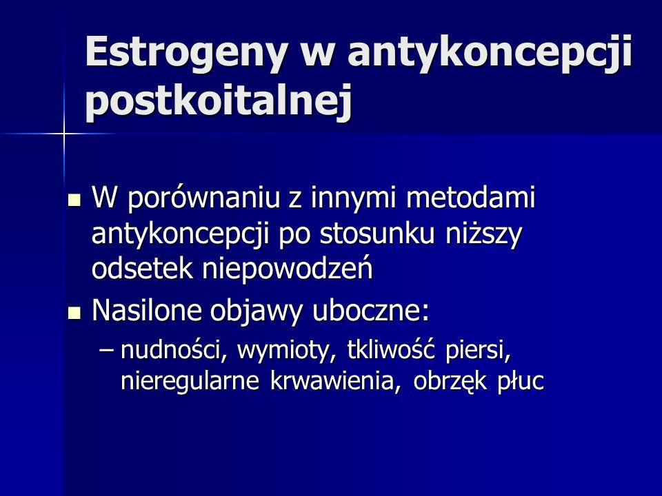 Estrogeny w antykoncepcji postkoitalnej