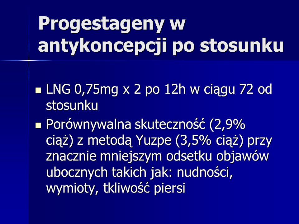 Progestageny w antykoncepcji po stosunku