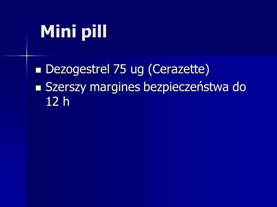 Mini pill Dezogestrel 75 ug (Cerazette)