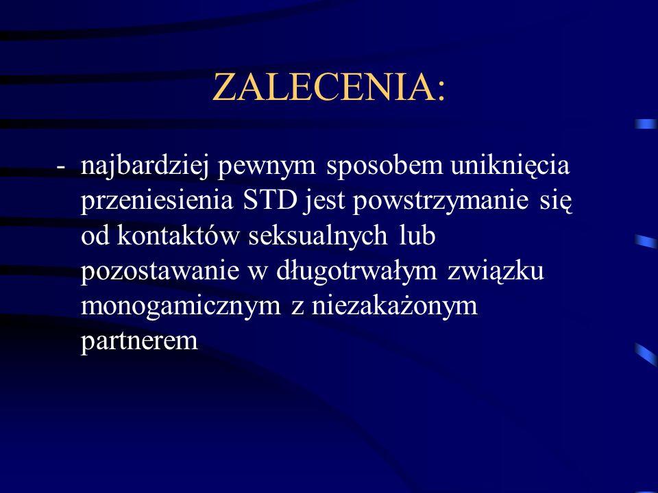 ZALECENIA:
