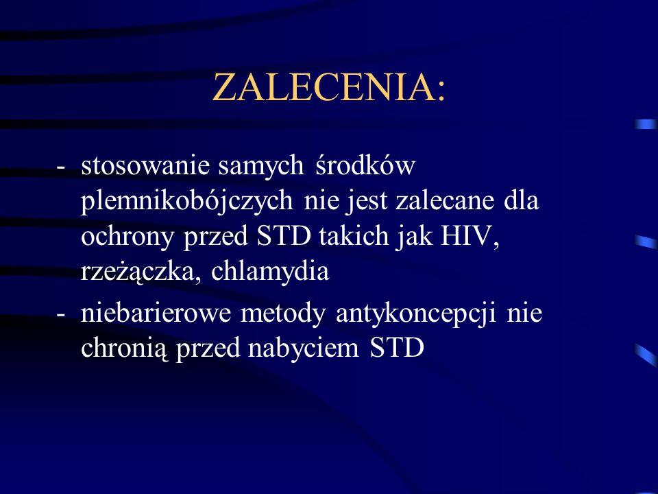 ZALECENIA: stosowanie samych środków plemnikobójczych nie jest zalecane dla ochrony przed STD takich jak HIV, rzeżączka, chlamydia.