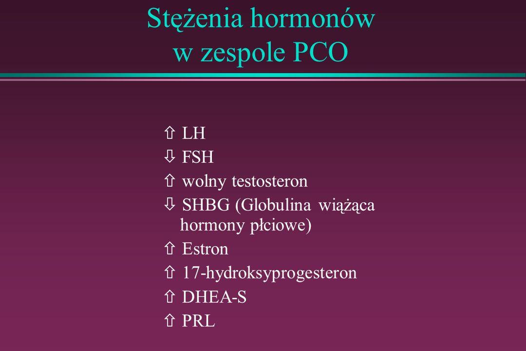 Stężenia hormonów w zespole PCO