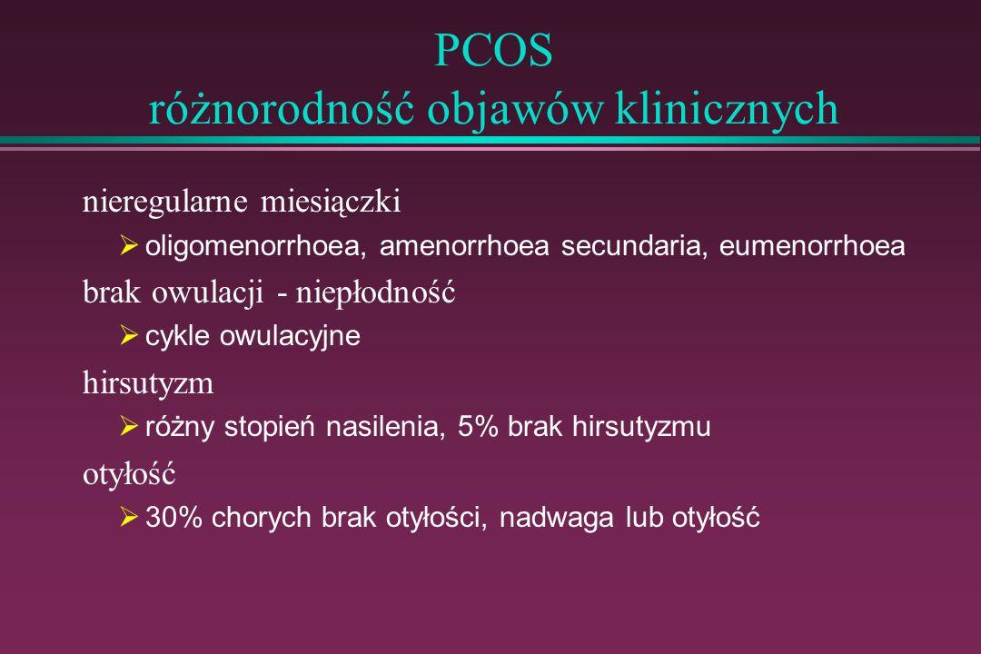 PCOS różnorodność objawów klinicznych