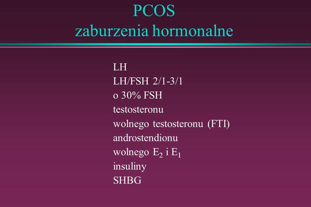 PCOS zaburzenia hormonalne