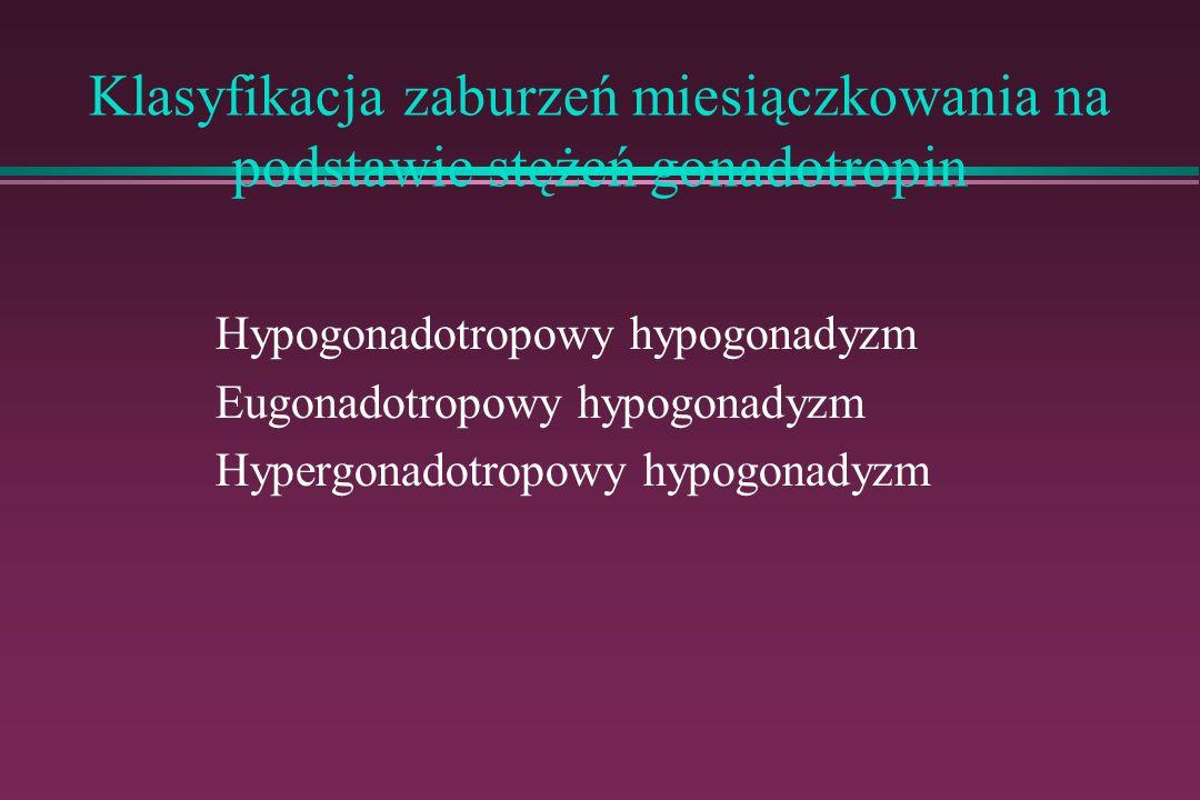 Klasyfikacja zaburzeń miesiączkowania na podstawie stężeń gonadotropin