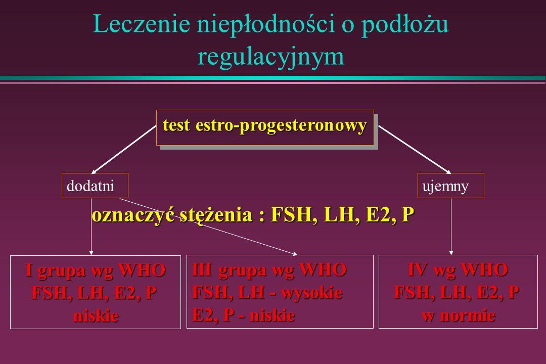 Leczenie niepłodności o podłożu regulacyjnym