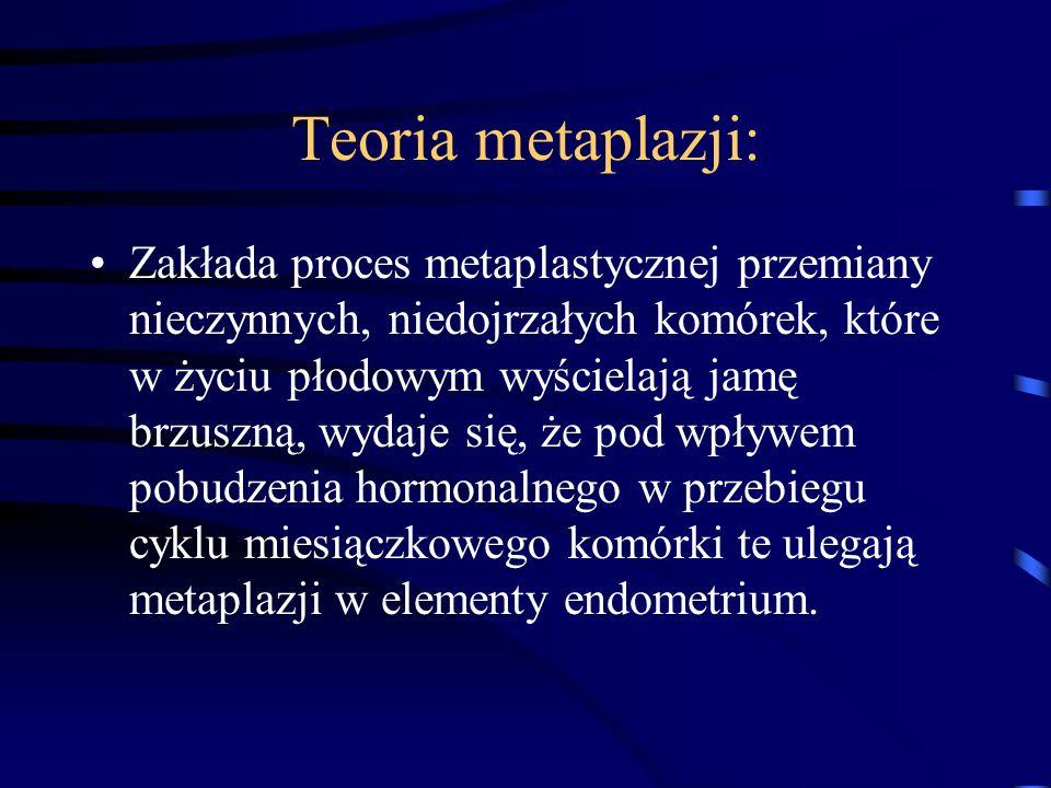 Teoria metaplazji:
