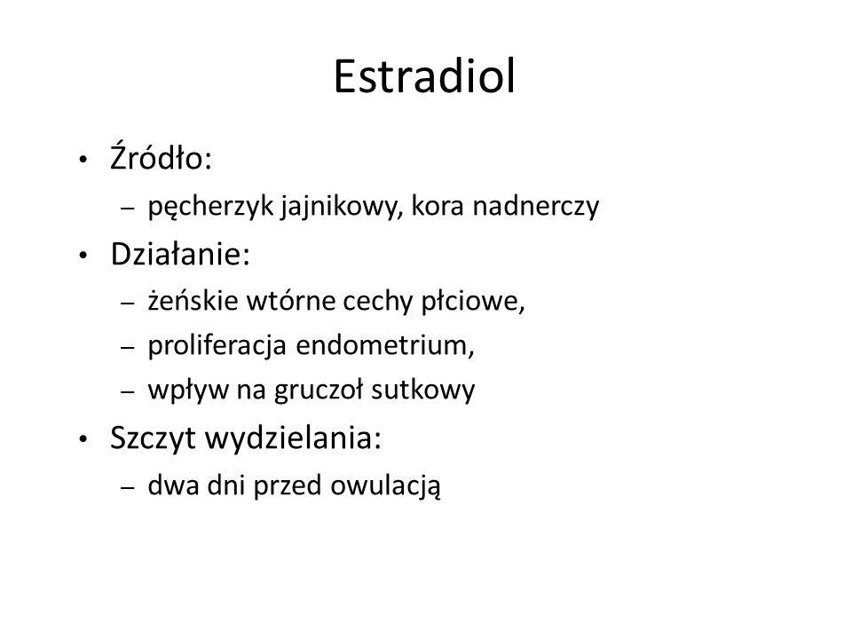 Estradiol Źródło: Działanie: Szczyt wydzielania: