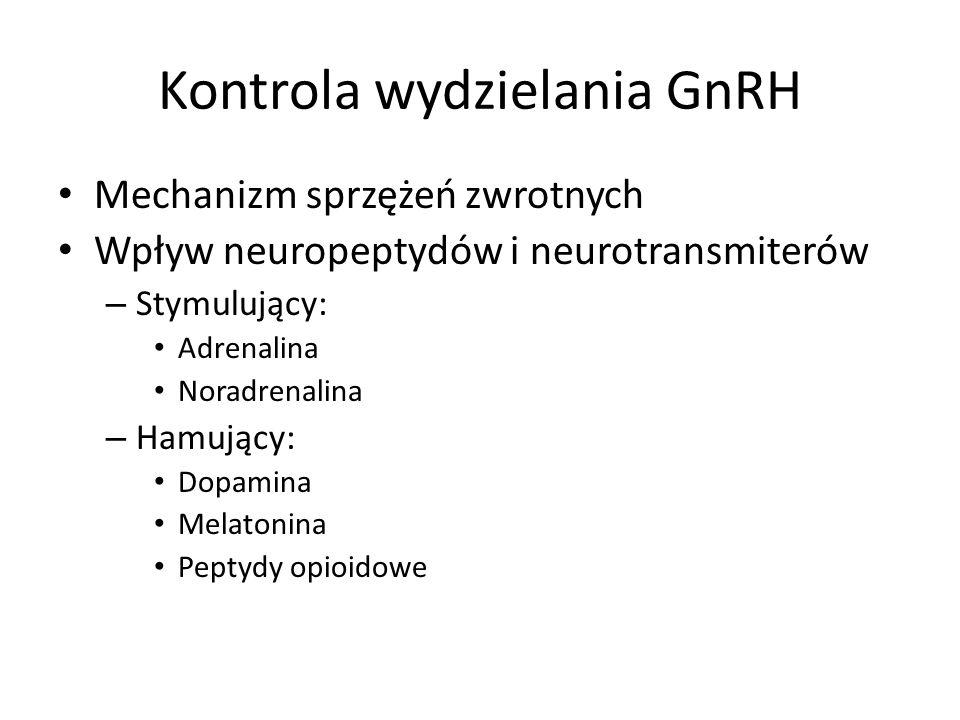 Kontrola wydzielania GnRH